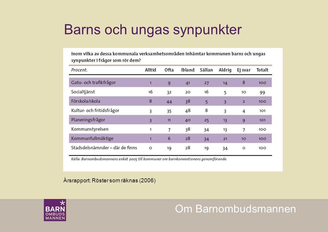 Om Barnombudsmannen Barns och ungas synpunkter Årsrapport: Röster som räknas (2006)