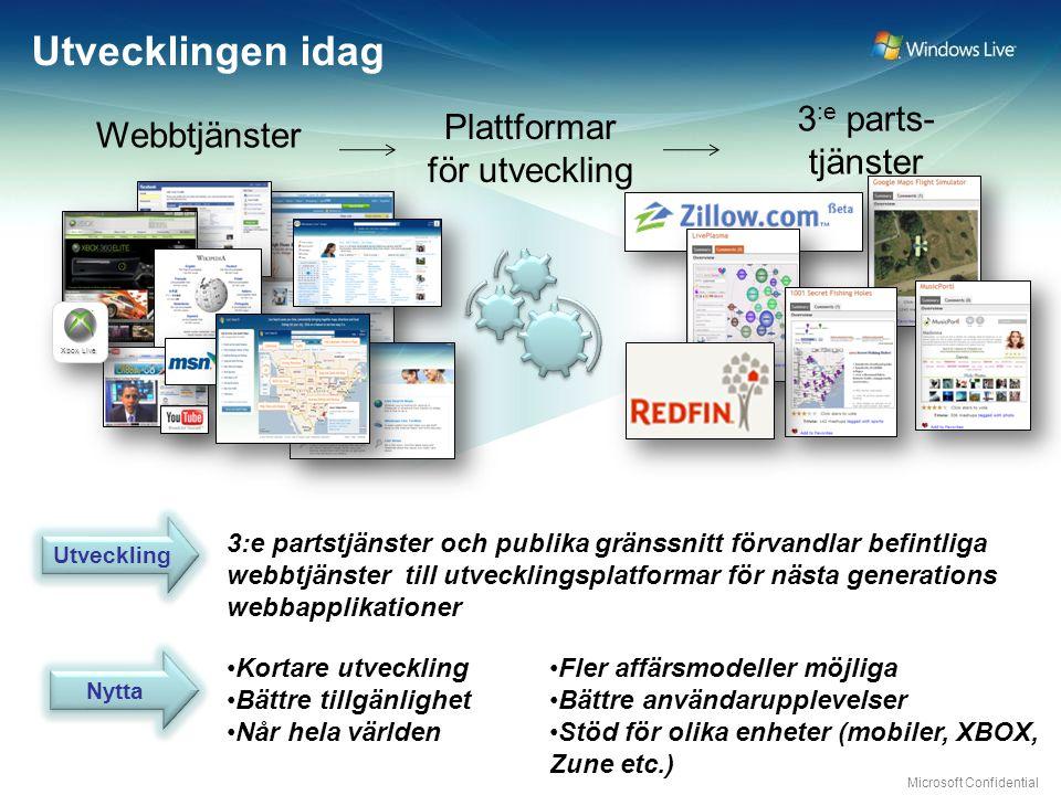Microsoft Confidential Utvecklingen idag Webbtjänster 3 :e parts- tjänster Plattformar för utveckling Xbox Live Kortare utveckling Bättre tillgänlighet Når hela världen 3:e partstjänster och publika gränssnitt förvandlar befintliga webbtjänster till utvecklingsplatformar för nästa generations webbapplikationer Utveckling Nytta Fler affärsmodeller möjliga Bättre användarupplevelser Stöd för olika enheter (mobiler, XBOX, Zune etc.)