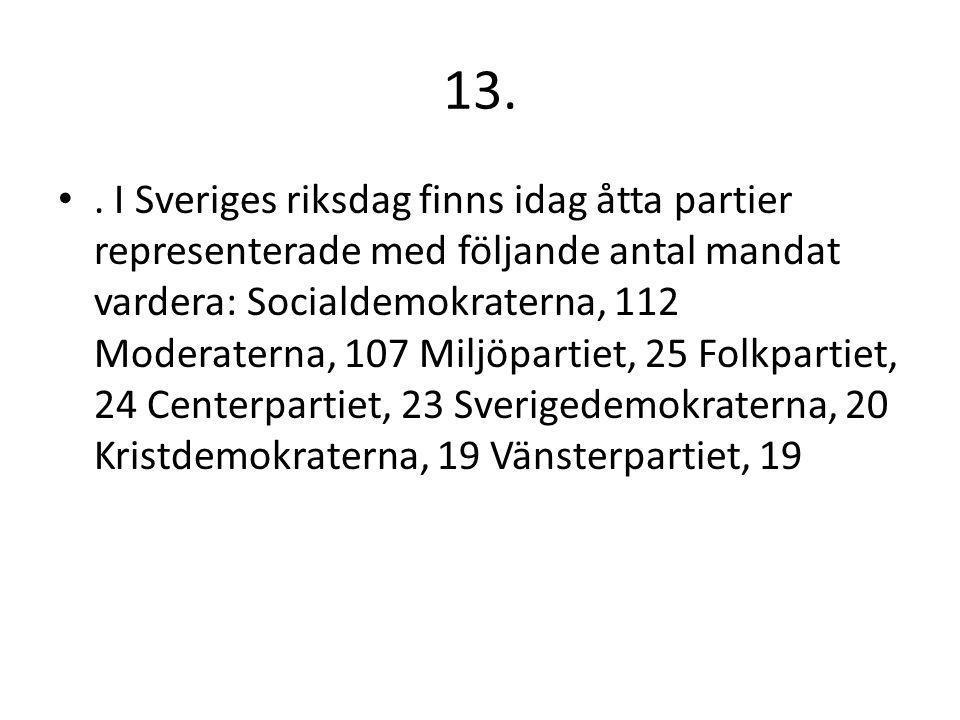 13.. I Sveriges riksdag finns idag åtta partier representerade med följande antal mandat vardera: Socialdemokraterna, 112 Moderaterna, 107 Miljöpartie