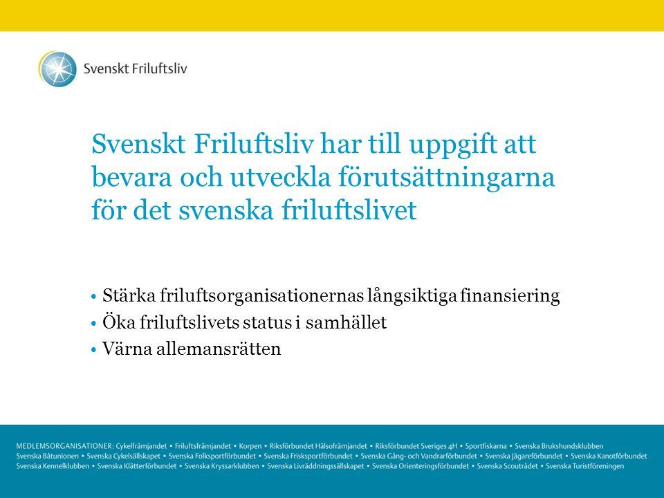 Svenskt Friluftsliv har till uppgift att bevara och utveckla förutsättningarna för det svenska friluftslivet Stärka friluftsorganisationernas långsikt