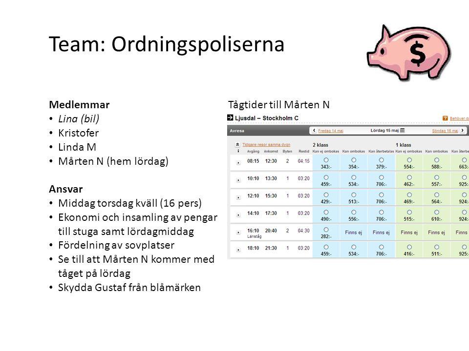 Medlemmar Lina (bil) Kristofer Linda M Mårten N (hem lördag) Ansvar Middag torsdag kväll (16 pers) Ekonomi och insamling av pengar till stuga samt lör