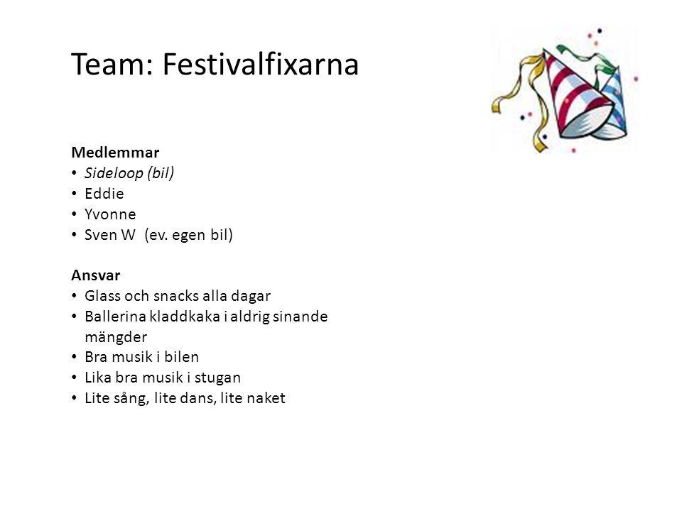 Medlemmar Lotta (bil) Wetex Amanda Ansvar Ta hem Mikkos kajak Återväxten i klubben Team: Barnfamiljerna
