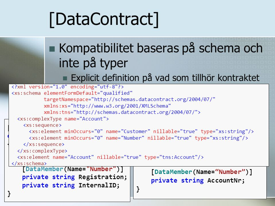 [DataContract] Kompatibilitet baseras på schema och inte på typer Explicit definition på vad som tillhör kontraktet [DataContract(Name= Account )] class CheckingAccount { [DataMember] private string Customer; [DataMember(Name= Number )] private string Registration; private string InternalID; } [DataContract(Name= Account )] class SavingsAccount { [DataMember(Name= Customer )] private string Client; [DataMember(Name= Number )] private string AccountNr; }