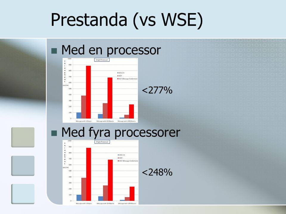 Prestanda (vs WSE) Med en processor Med fyra processorer <277% <248%