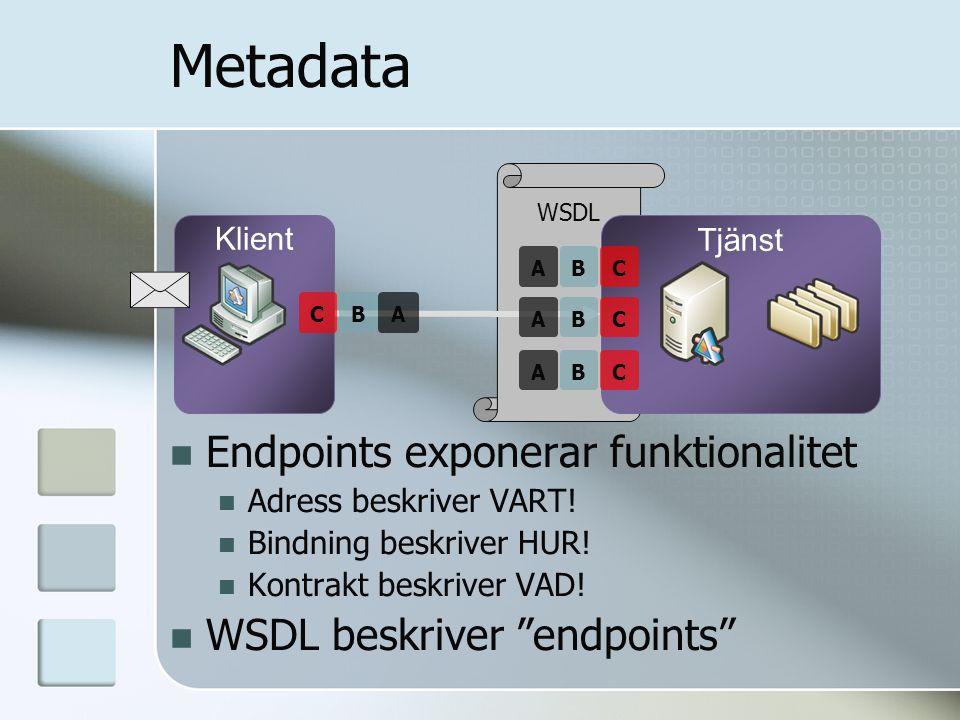 WSDL Klient Tjänst Metadata A BC CBA CBA CBA Endpoints exponerar funktionalitet Adress beskriver VART! Bindning beskriver HUR! Kontrakt beskriver VAD!