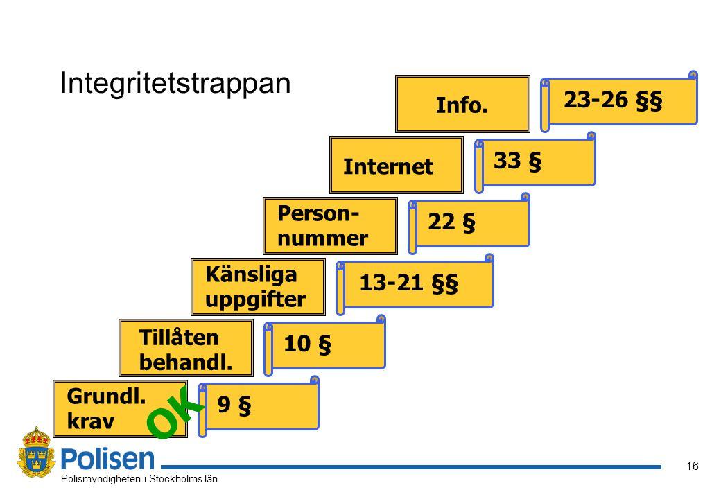 16 Polismyndigheten i Stockholms län Integritetstrappan Info. Tillåten behandl. Känsliga uppgifter Person- nummer 10 §13-21 §§9 §22 §33 § Grundl. krav