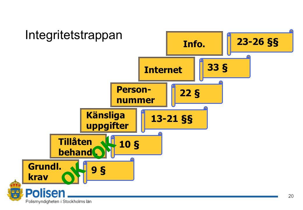 20 Polismyndigheten i Stockholms län Integritetstrappan Info. Tillåten behandl. Känsliga uppgifter Person- nummer 10 §13-21 §§9 §22 §33 § Grundl. krav