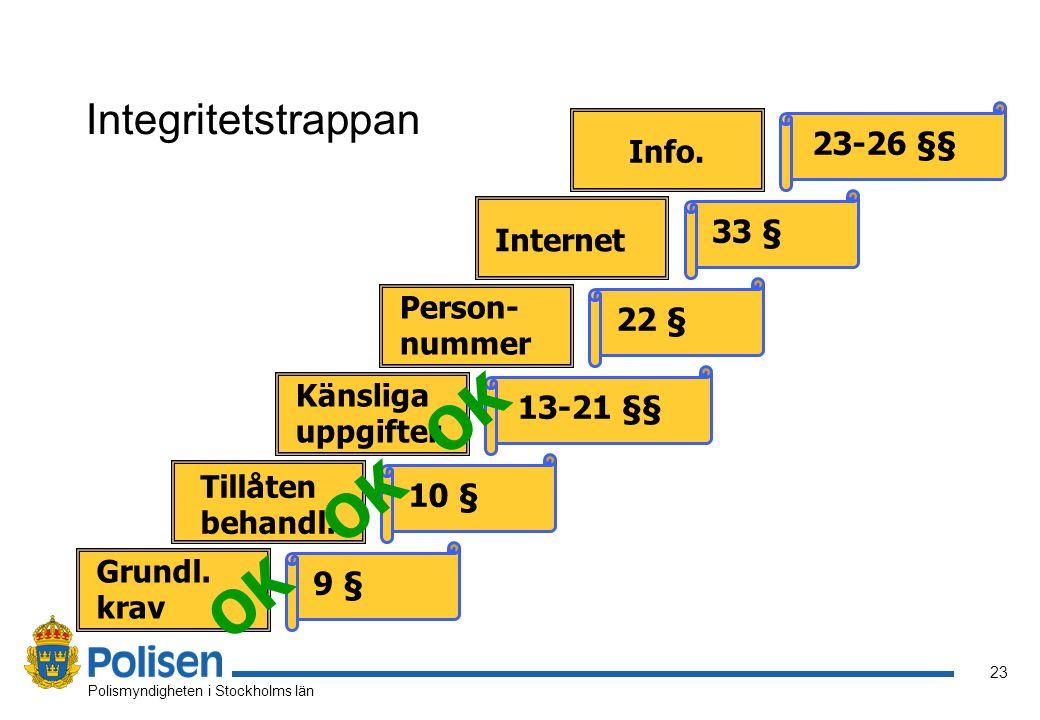 23 Polismyndigheten i Stockholms län Integritetstrappan Info. Tillåten behandl. Känsliga uppgifter Person- nummer 10 §13-21 §§9 §22 §33 § Grundl. krav