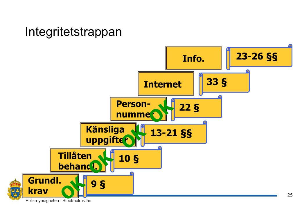 25 Polismyndigheten i Stockholms län Integritetstrappan Info. Tillåten behandl. Känsliga uppgifter Person- nummer 10 §13-21 §§9 §22 §33 § Grundl. krav
