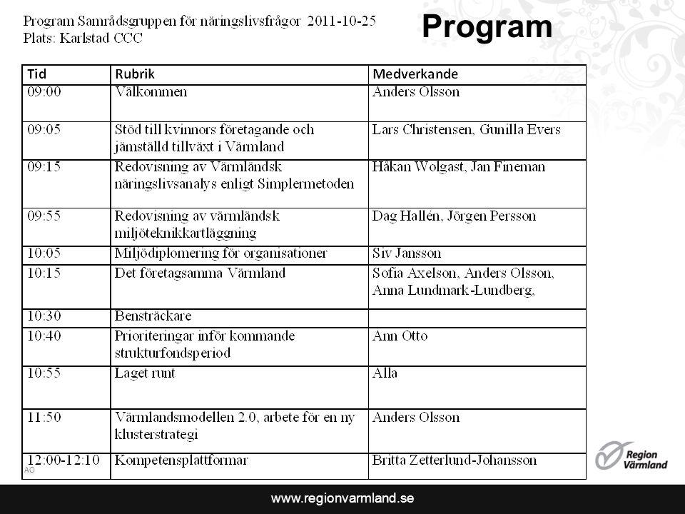 www.regionvarmland.se Program AO