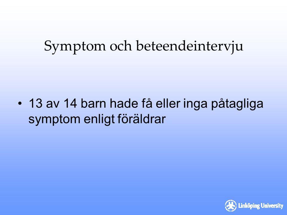 Symptom och beteendeintervju 13 av 14 barn hade få eller inga påtagliga symptom enligt föräldrar