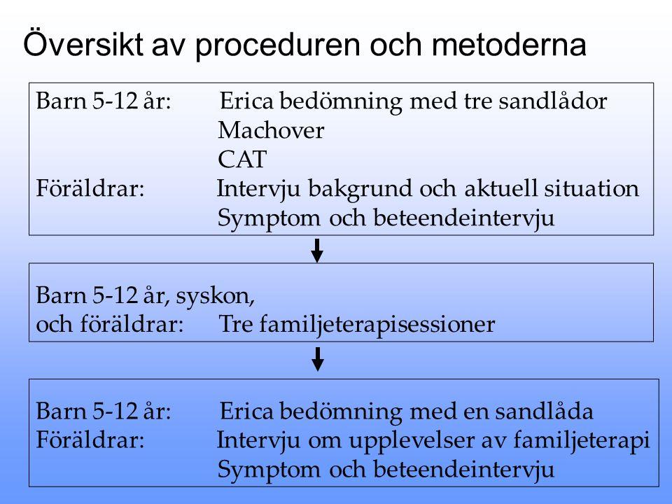 Barn 5-12 år: Erica bedömning med tre sandlådor Machover CAT Föräldrar: Intervju bakgrund och aktuell situation Symptom och beteendeintervju Barn 5-12