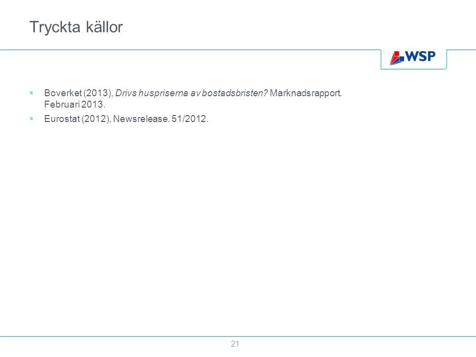 Tryckta källor  Boverket (2013), Drivs huspriserna av bostadsbristen? Marknadsrapport. Februari 2013.  Eurostat (2012), Newsrelease. 51/2012. 21