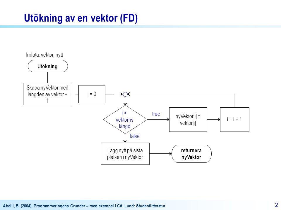 Abelli, B. (2004). Programmeringens Grunder – med exempel i C#. Lund: Studentlitteratur 22 Utökning Indata: vektor, nytt Skapa nyVektor med längden av