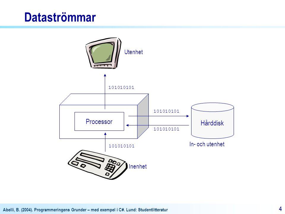 Abelli, B. (2004). Programmeringens Grunder – med exempel i C#. Lund: Studentlitteratur 44 Processor 101010101 Utenhet Inenhet Hårddisk 101010101 In-