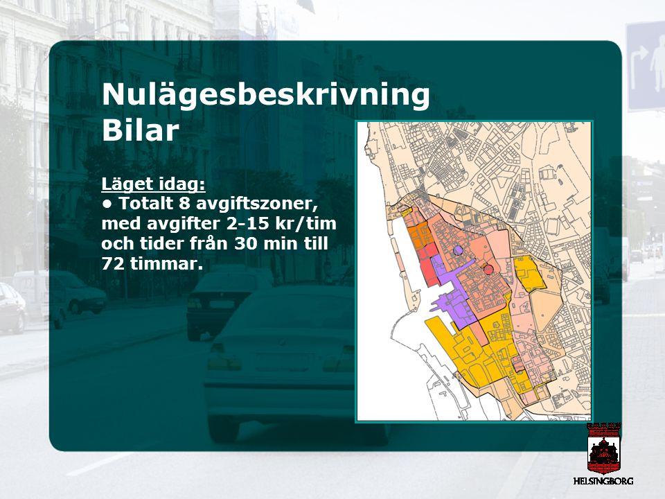 Nulägesbeskrivning Bilar Läget idag: Totalt 8 avgiftszoner, med avgifter 2-15 kr/tim och tider från 30 min till 72 timmar.