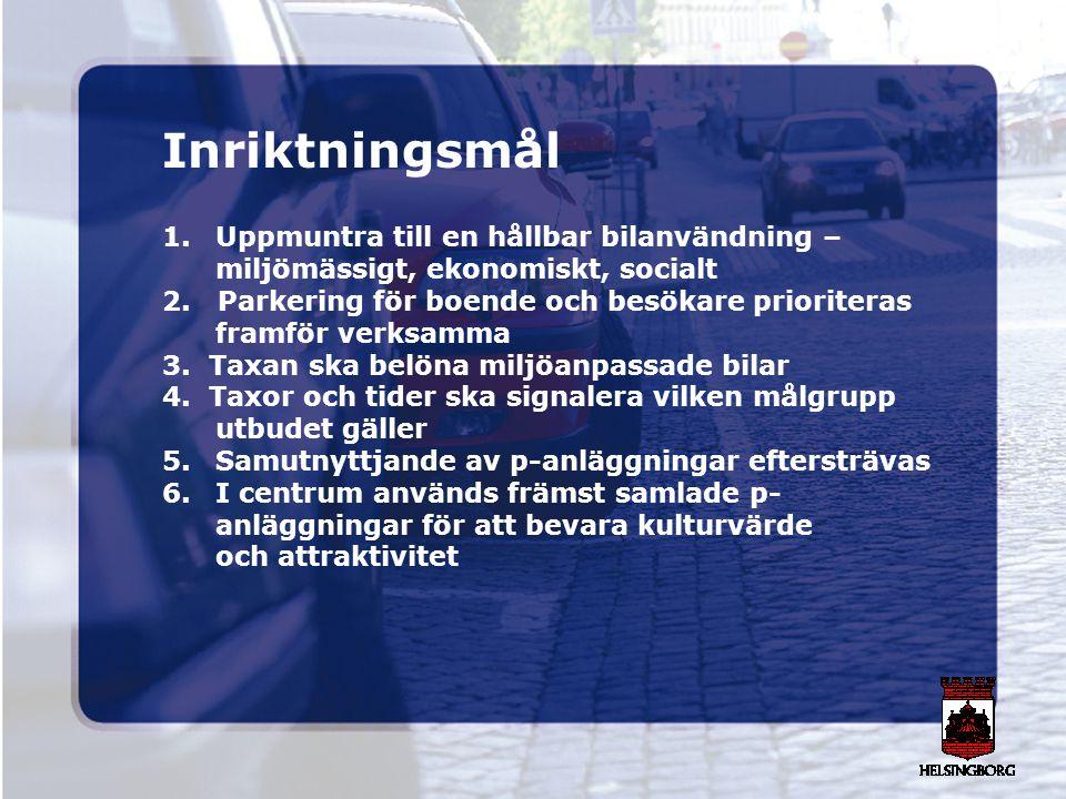 Inriktningsmål 1.Uppmuntra till en hållbar bilanvändning – miljömässigt, ekonomiskt, socialt 2. Parkering för boende och besökare prioriteras framför