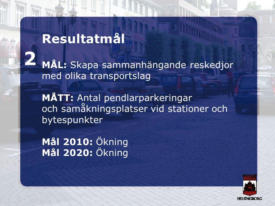 Resultatmål 2 MÅL: Skapa sammanhängande reskedjor med olika transportslag MÅTT: Antal pendlarparkeringar och samåkningsplatser vid stationer och bytes