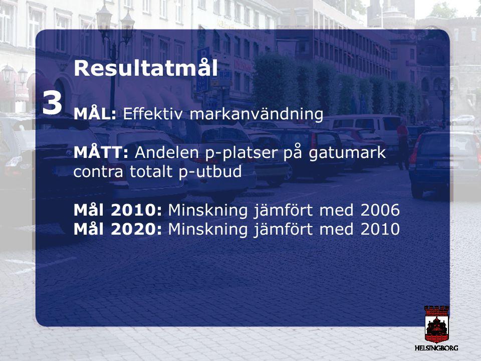 Resultatmål 3 MÅL: Effektiv markanvändning MÅTT: Andelen p-platser på gatumark contra totalt p-utbud Mål 2010: Minskning jämfört med 2006 Mål 2020: Mi