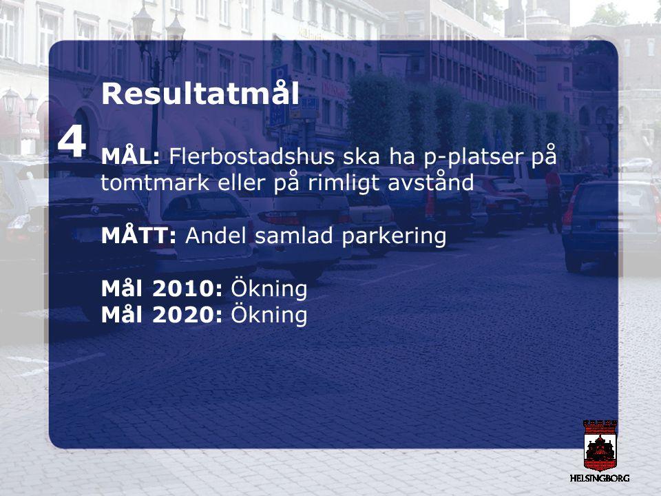 Resultatmål 4 MÅL: Flerbostadshus ska ha p-platser på tomtmark eller på rimligt avstånd MÅTT: Andel samlad parkering Mål 2010: Ökning Mål 2020: Ökning