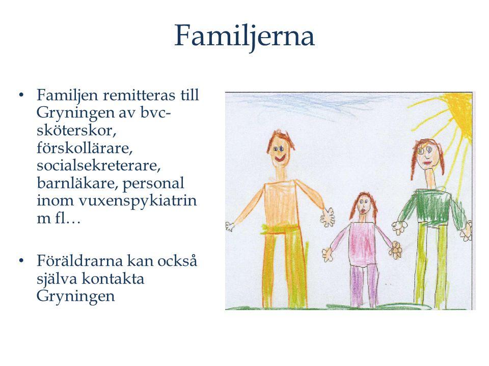 Familjerna Familjen remitteras till Gryningen av bvc- sköterskor, förskollärare, socialsekreterare, barnläkare, personal inom vuxenspykiatrin m fl… Fö