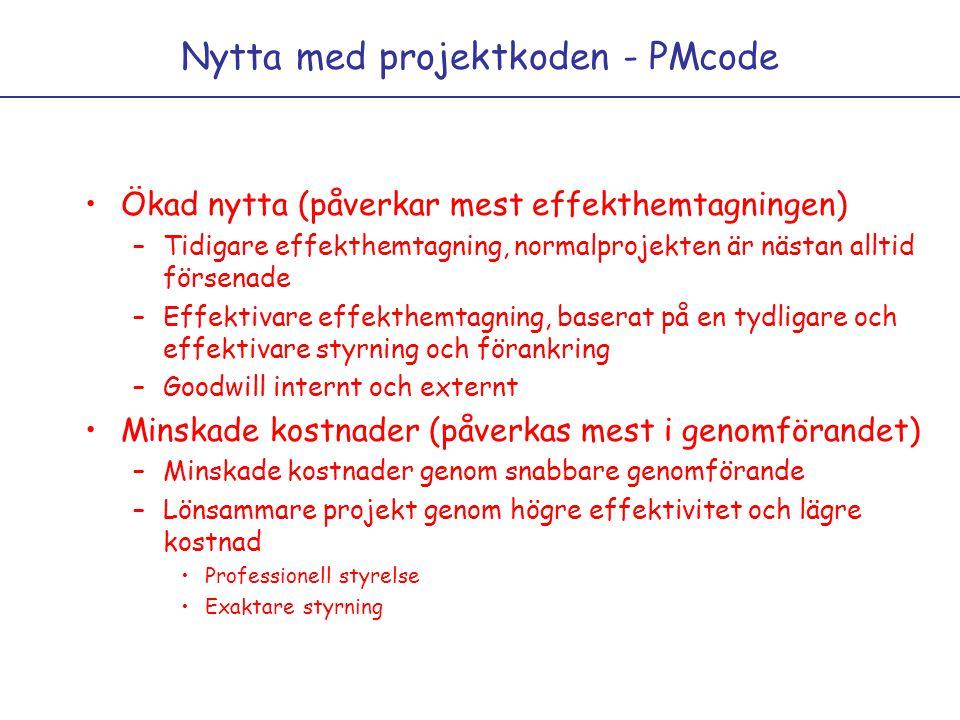 Nytta med projektkoden - PMcode Ökad nytta (påverkar mest effekthemtagningen) –Tidigare effekthemtagning, normalprojekten är nästan alltid försenade –