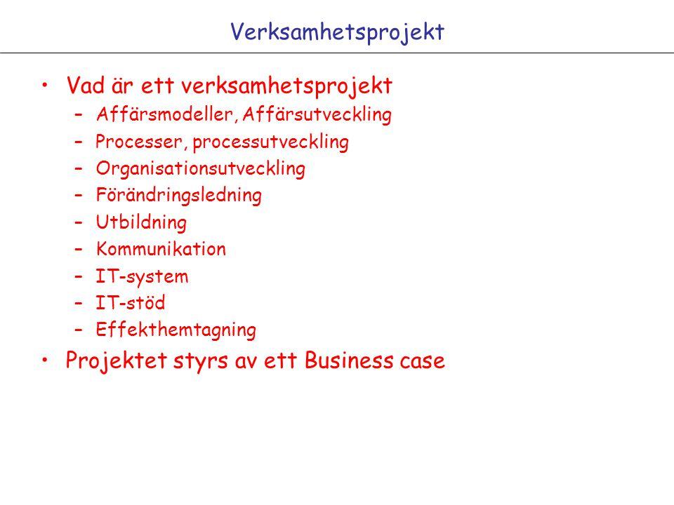 Verksamhetsprojekt Vad är ett verksamhetsprojekt –Affärsmodeller, Affärsutveckling –Processer, processutveckling –Organisationsutveckling –Förändrings