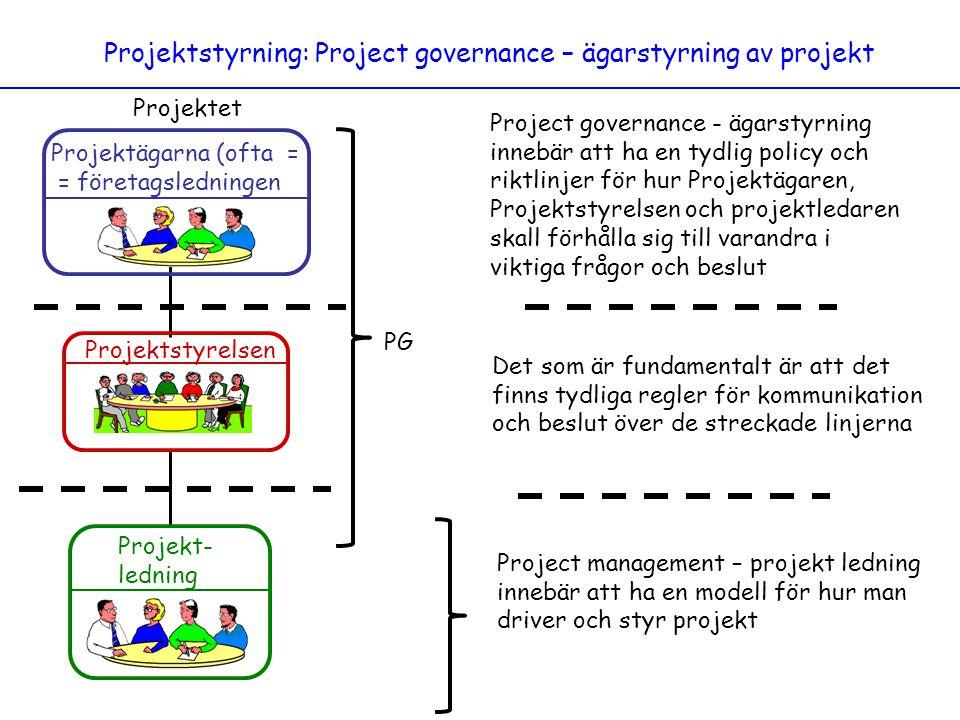 Projektstyrning: Project governance – ägarstyrning av projekt Projektet Projektägarna (ofta = = företagsledningen Projektstyrelsen Projekt- ledning Pr