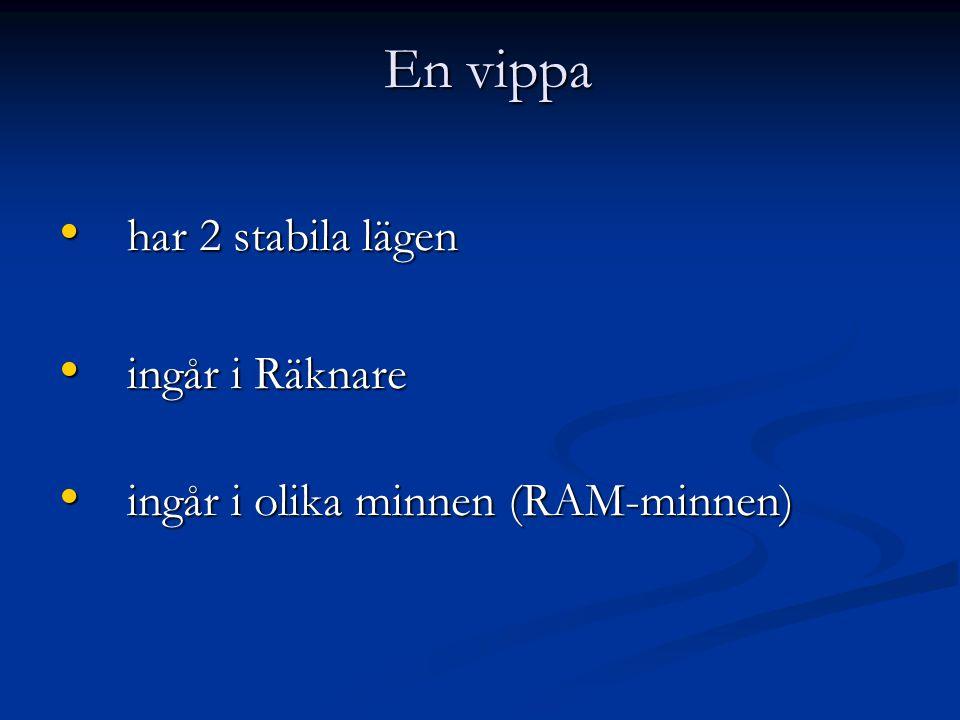 En vippa har 2 stabila lägen har 2 stabila lägen ingår i Räknare ingår i Räknare ingår i olika minnen (RAM-minnen) ingår i olika minnen (RAM-minnen)