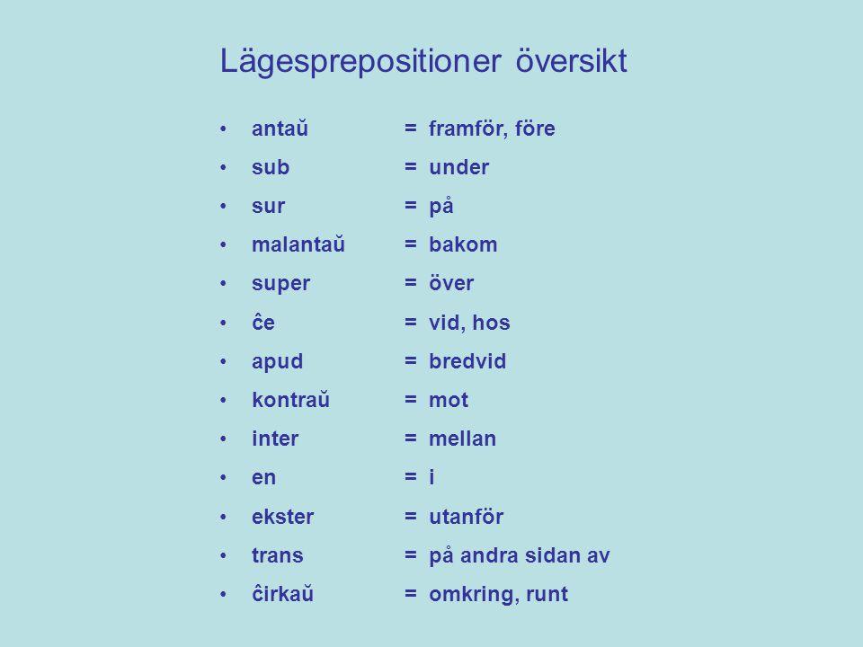 Lägesprepositioner översikt antaŭ= framför, före sub= under sur= på malantaŭ= bakom super= över ĉe= vid, hos apud= bredvid kontraŭ= mot inter= mellan