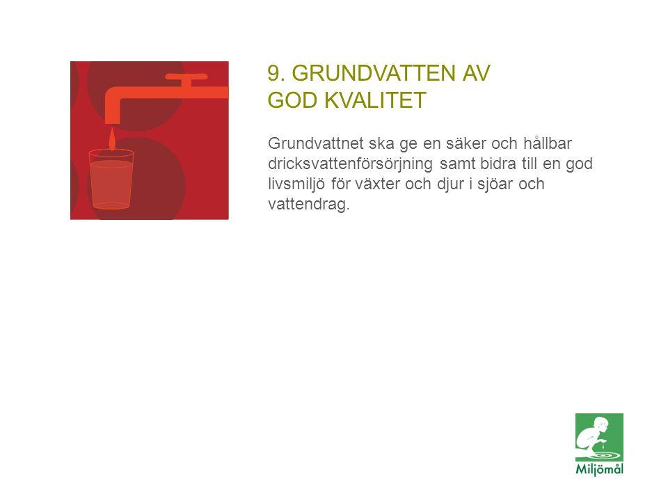 9. GRUNDVATTEN AV GOD KVALITET Grundvattnet ska ge en säker och hållbar dricksvattenförsörjning samt bidra till en god livsmiljö för växter och djur i