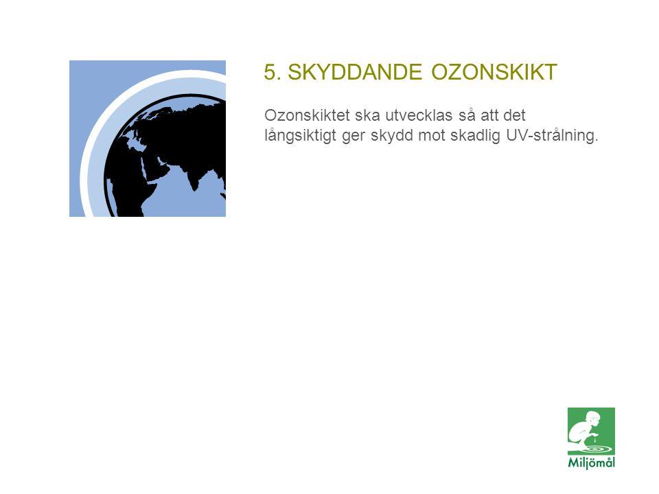 5. SKYDDANDE OZONSKIKT Ozonskiktet ska utvecklas så att det långsiktigt ger skydd mot skadlig UV-strålning.