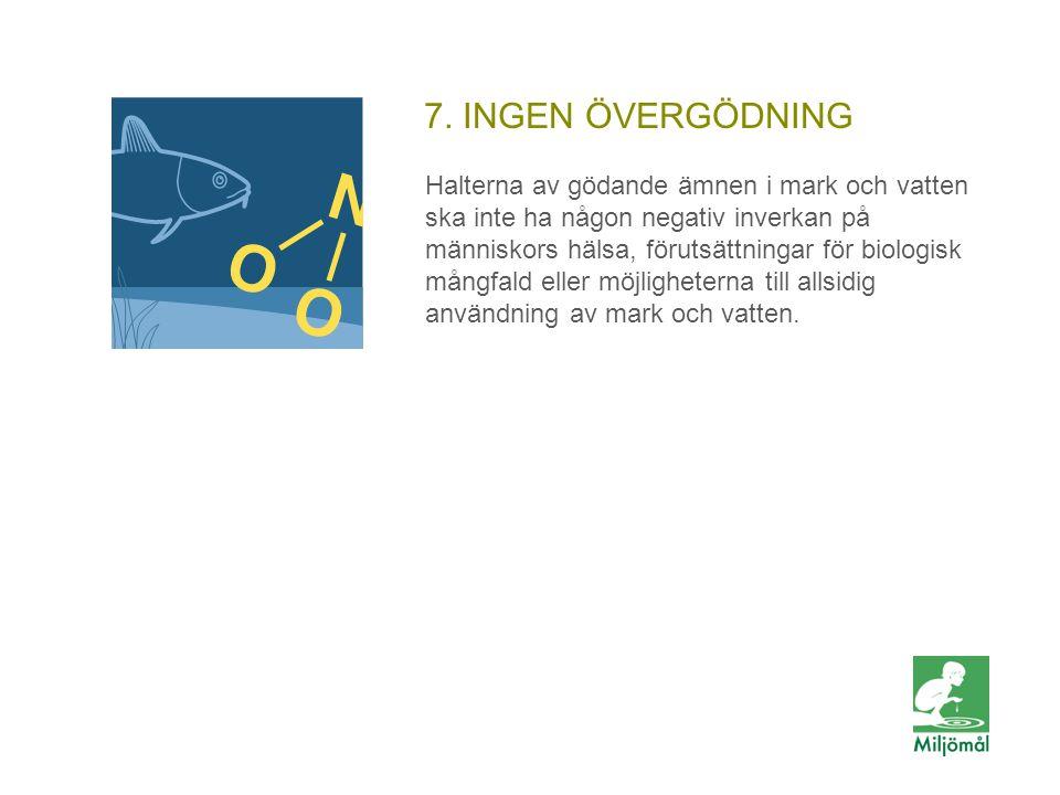 7. INGEN ÖVERGÖDNING Halterna av gödande ämnen i mark och vatten ska inte ha någon negativ inverkan på människors hälsa, förutsättningar för biologisk