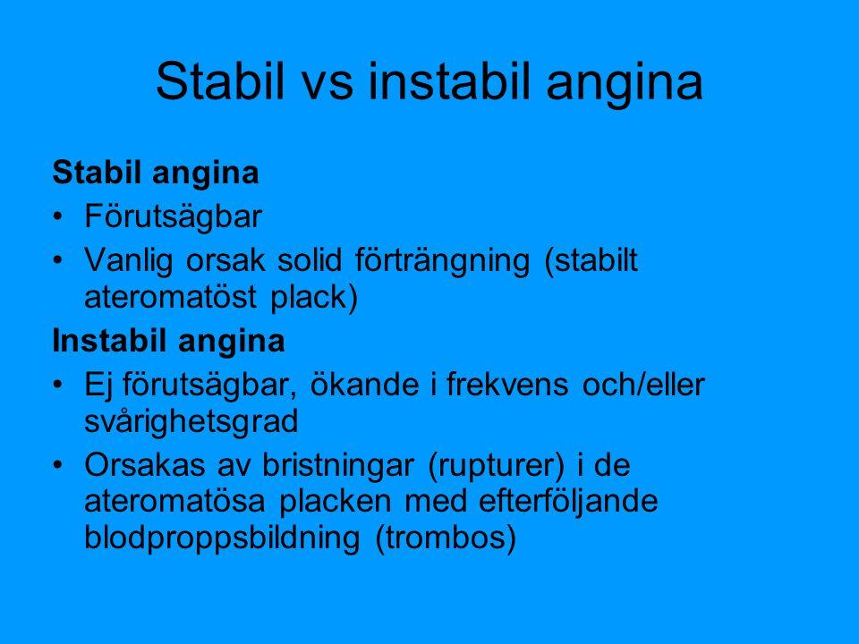 Stabil vs instabil angina Stabil angina Förutsägbar Vanlig orsak solid förträngning (stabilt ateromatöst plack) Instabil angina Ej förutsägbar, ökande