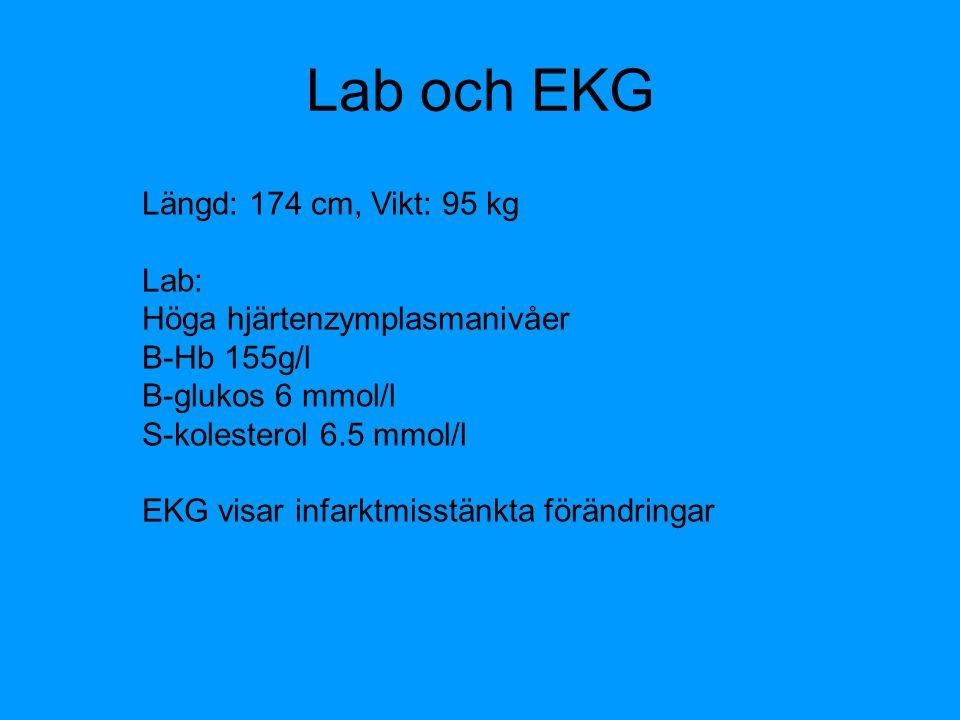 Lab och EKG Längd: 174 cm, Vikt: 95 kg Lab: Höga hjärtenzymplasmanivåer B-Hb 155g/l B-glukos 6 mmol/l S-kolesterol 6.5 mmol/l EKG visar infarktmisstän