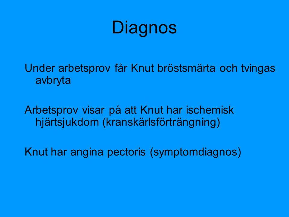 Diagnos Under arbetsprov får Knut bröstsmärta och tvingas avbryta Arbetsprov visar på att Knut har ischemisk hjärtsjukdom (kranskärlsförträngning) Knu