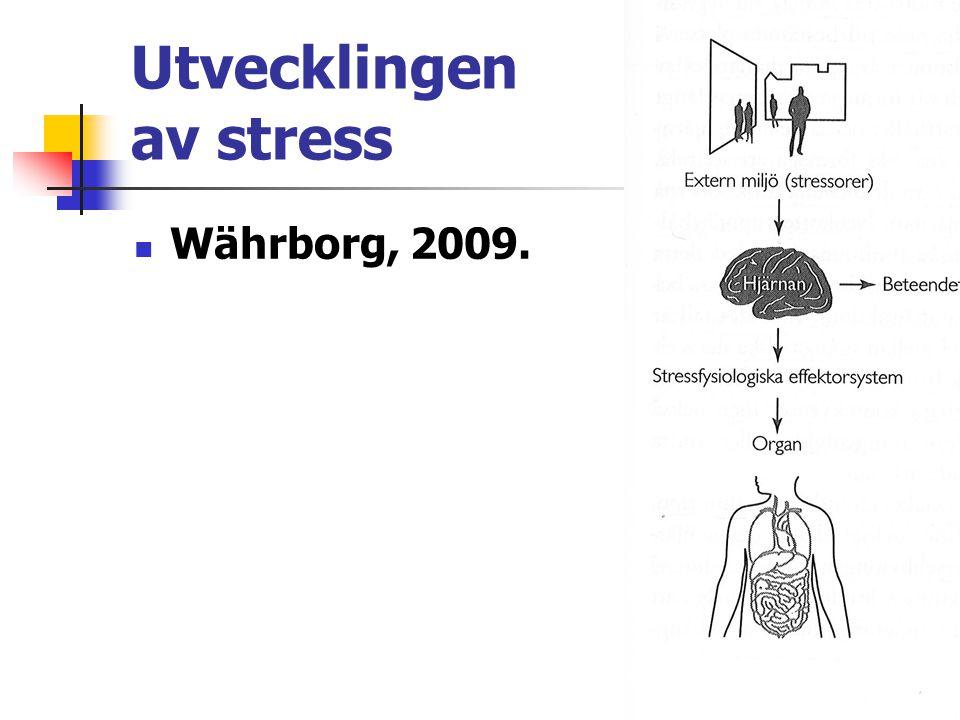 Utvecklingen av stress Währborg, 2009.