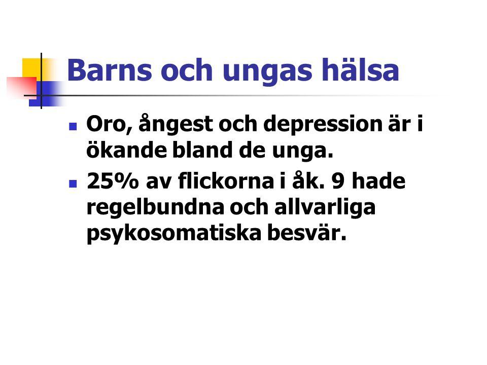 Stressrelaterade tillstånd: Depression