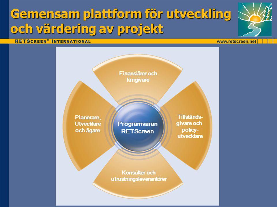 Gemensam plattform för utveckling och värdering av projekt Programvaran RETScreen Finansiärer och långivare Tillstånds- givare och policy- utvecklare Konsulter och utrustningsleverantörer Planerare, Utvecklare och ägare