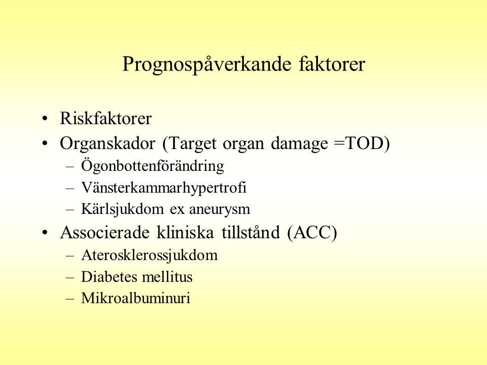 Prognospåverkande faktorer Riskfaktorer Organskador (Target organ damage =TOD) –Ögonbottenförändring –Vänsterkammarhypertrofi –Kärlsjukdom ex aneurysm