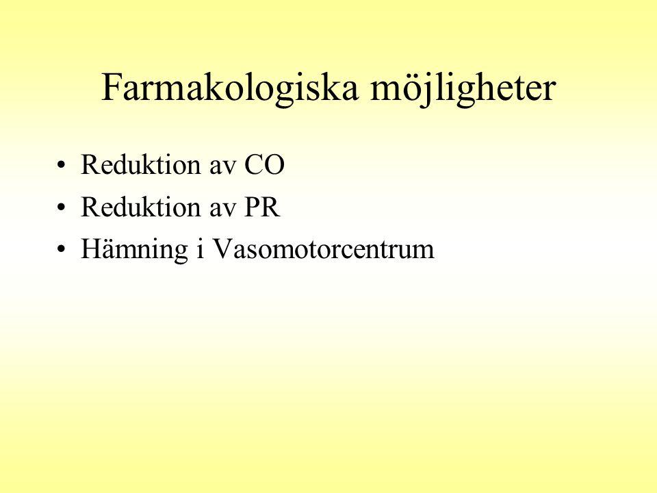 Farmakologiska möjligheter Reduktion av CO Reduktion av PR Hämning i Vasomotorcentrum