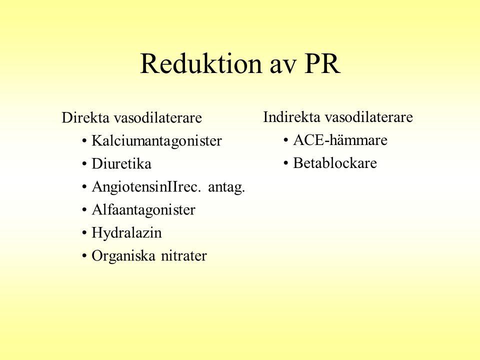 Reduktion av PR Direkta vasodilaterare Kalciumantagonister Diuretika AngiotensinIIrec. antag. Alfaantagonister Hydralazin Organiska nitrater Indirekta