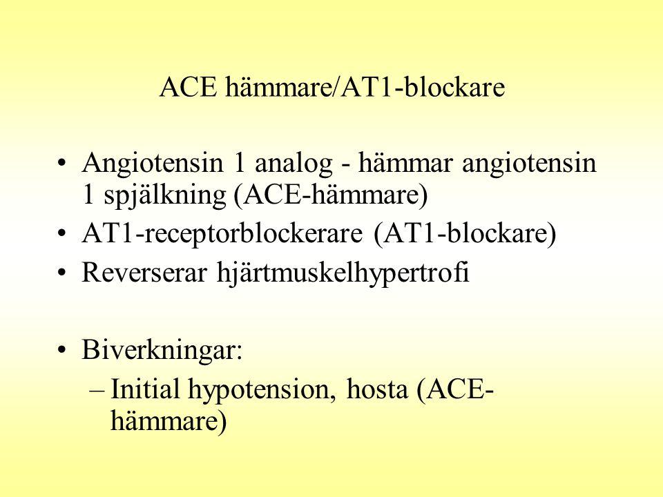ACE hämmare/AT1-blockare Angiotensin 1 analog - hämmar angiotensin 1 spjälkning (ACE-hämmare) AT1-receptorblockerare (AT1-blockare) Reverserar hjärtmu