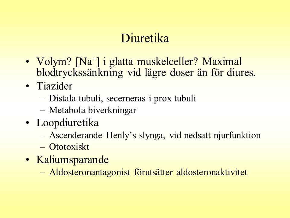 Diuretika Volym? [Na + ] i glatta muskelceller? Maximal blodtryckssänkning vid lägre doser än för diures. Tiazider –Distala tubuli, secerneras i prox