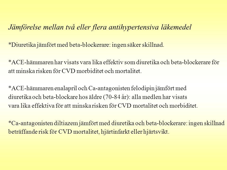 Jämförelse mellan två eller flera antihypertensiva läkemedel *Diuretika jämfört med beta-blockerare: ingen säker skillnad. *ACE-hämmaren har visats va
