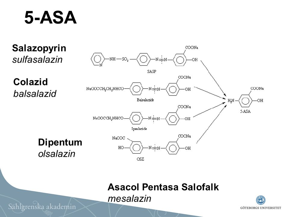 5-ASA Salazopyrin sulfasalazin Colazid balsalazid Dipentum olsalazin Asacol Pentasa Salofalk mesalazin