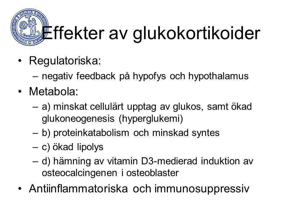 Effekter av glukokortikoider Regulatoriska: –negativ feedback på hypofys och hypothalamus Metabola: –a) minskat cellulärt upptag av glukos, samt ökad