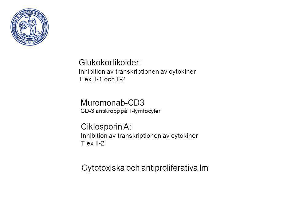 Glukokortikoider: Inhibition av transkriptionen av cytokiner T ex Il-1 och Il-2 Muromonab-CD3 CD-3 antikropp på T-lymfocyter Ciklosporin A: Inhibition
