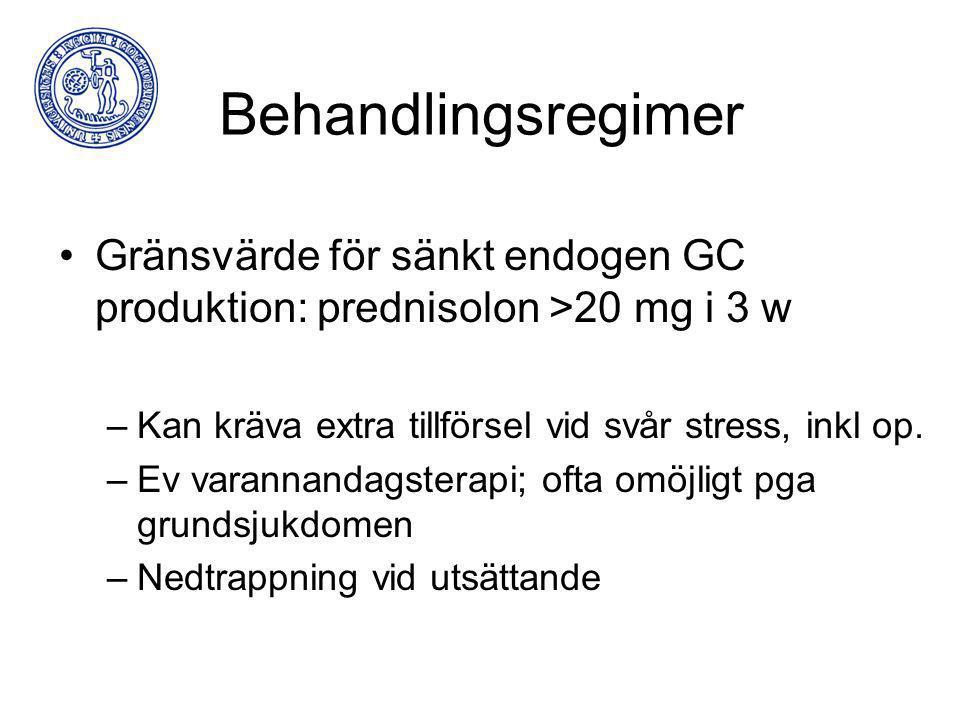 Behandlingsregimer Gränsvärde för sänkt endogen GC produktion: prednisolon >20 mg i 3 w –Kan kräva extra tillförsel vid svår stress, inkl op. –Ev vara