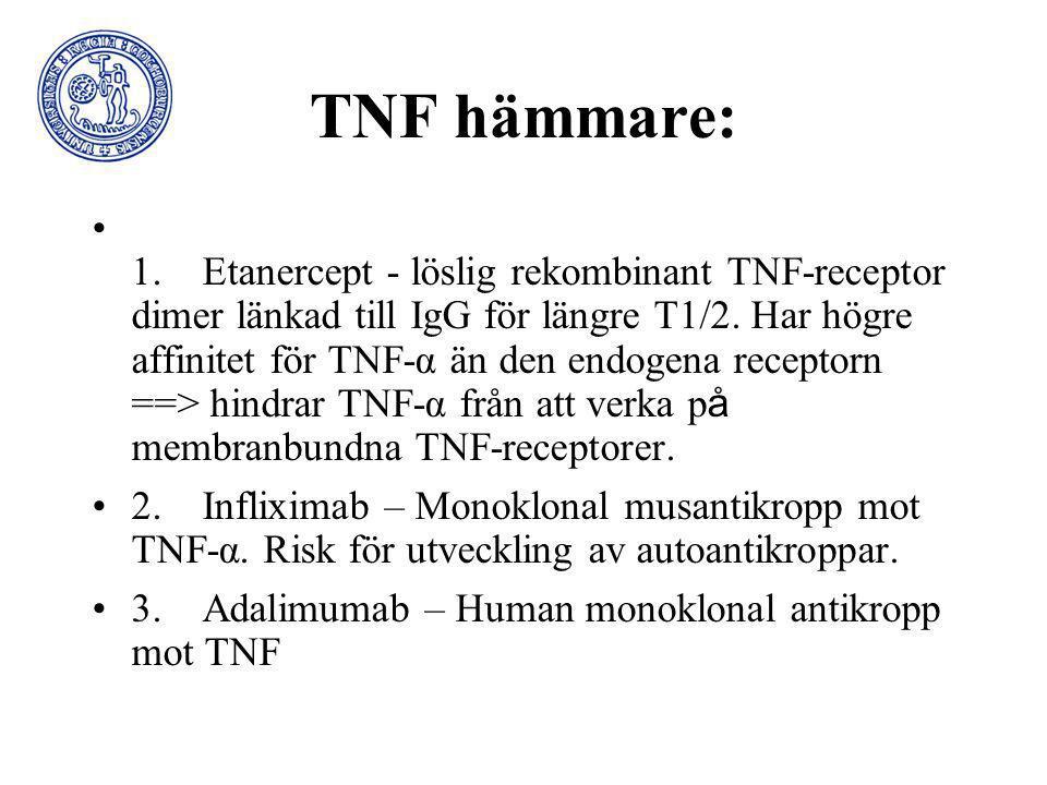 TNF hämmare: 1. Etanercept - löslig rekombinant TNF-receptor dimer länkad till IgG för längre T1/2. Har högre affinitet för TNF-α än den endogena rece